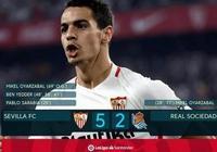 西甲一場5比2讓西班牙人隊迎最大挑戰!武磊下輪或成為戰術犧牲品