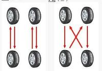 汽車前後輪胎多少公里對調一次?