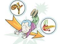 膽結石可致胰腺炎