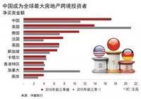 華美優勝:海外置業理想置業窪地 美國房產置業首選