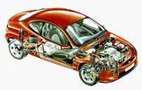 汽車圖集:懷舊1997–2001款福特彪馬