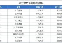 韓系車要崛起,1.6T爆204匹馬力完勝思域,上市三月賣出2.49萬臺