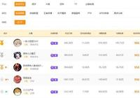 主播近一週收入榜單,鬥魚獨攬前五名,旭旭寶寶僅排第四