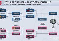 LPL季後賽名單出爐,RNG分到死亡賽區,與IG爭奪S賽門票,你覺得誰能拿到?
