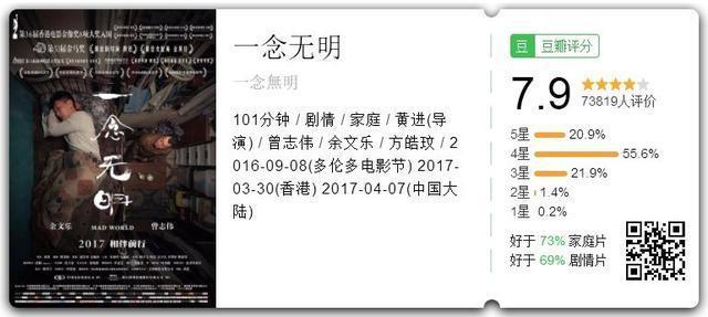 香港電影金像獎啟示錄