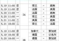 蘇迪曼杯羽毛球賽完全賽程 中日陣容 中國今戰馬來西亞 直播預告
