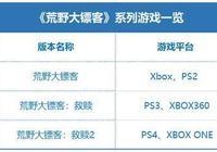 《荒野大鏢客》IP分析:14年3款遊戲,新遊好評率97%但玩家不認可