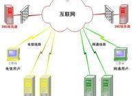 DNS服務器是什麼?