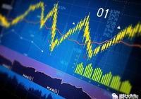 什麼是「匯率」?「匯率」對經濟有哪些影響?