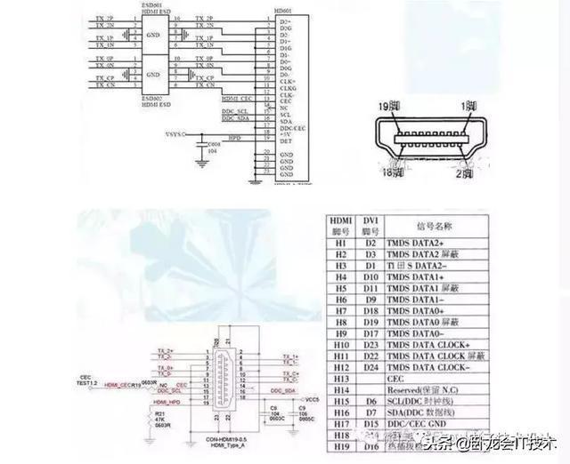 高速HDMI接口4層PCB板佈線指南!