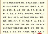 漢族文學與維吾爾族文學之比較