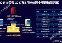 蟬聯銷售冠軍榜,OPPO R11再獲8月迪信通銷量第一