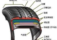 輪胎有裂紋是否需要立即更換?日常該如何養護輪胎?