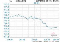 美東時間週五,國際油價繼續走高,對此你有什麼看法?