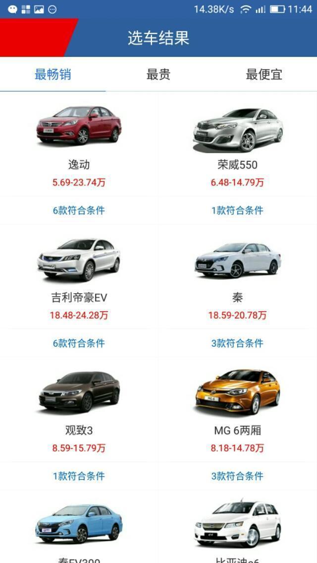 我有十七萬存款想買車,不考慮合資車(豐田除外),請好心的頭條好友告訴我該選什麼車?