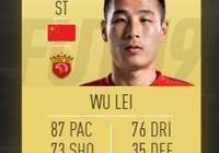 如果11個一模一樣的武磊代表國家隊去踢世界盃,那麼球隊是什麼水平?有可能奪冠嗎?