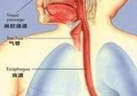 食管癌手術的禁忌,食管癌放療3大注意事項