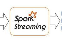 spark系列:Spark Streaming官方文檔譯文