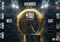NBA季後賽收關階段,西部掘金開拓者相互算計,最後躺贏的是火箭嗎?