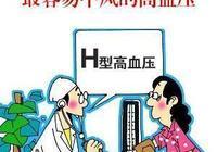 """H型高血壓,""""H""""是什麼?"""