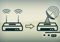 手機WLAN高級設置裡WPS連接和WPS PIN碼連接是怎麼回事?