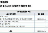 昌耀新材2016年營收3.4億元 淨賺8125萬元