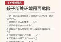 人民日報發佈《兒童防拐騙指南》,家長為了孩子要牢記,請轉發!