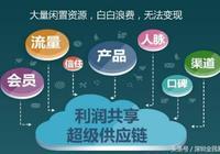 深圳全民易購打造極致供應鏈