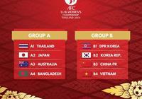 女足亞少賽抽籤:中國與越南、韓國、朝鮮同組