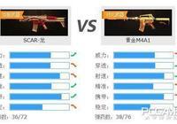 生死狙擊武器對比分析 哪個武器厲害