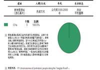"""分子人類學下的""""中華文明""""分支良渚文化和百越族群"""