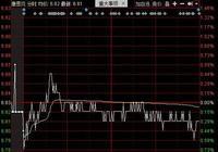康恩貝(600572)向全體股東每10股派發現金1.20元 公司運營狀況良好將爆發?