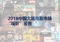 """2018中國大陸電影市場""""觀察""""報告:競爭加劇,質取票房"""