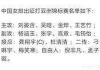 中國女排亞錦賽名單出爐,主力隊員龔翔宇再度入圍,這會影響到她世界盃狀態嗎?