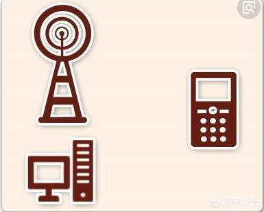 用手機流量看頭條或者玩遊戲特別費電,用WIFI反而要比流量好很多是為什麼?
