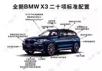 全新BMW X3=操控+舒適感+驚喜