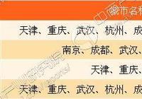 中國8個一線城市合肥憑啥入選?鄭州長沙表示不服!