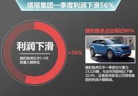 印度車在中國不再神話,28萬買路虎神行,如今降價能否挽救頹勢?