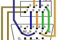 如何用網線替代VGA線的接線方法?