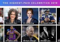 福布斯明星收入榜,凱莉詹娜秒殺11位NBA球星,詹姆斯差距很大