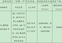 豐臺青龍湖地塊58.5億元拍出 盤點周邊優質樓盤