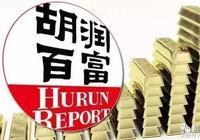 好厲害,安徽最有錢的十大富豪榜單出爐,其中蚌埠一位排名第二