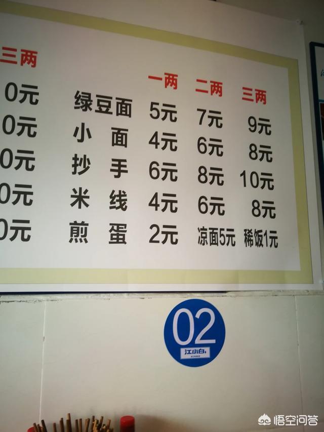 有人說重慶小面已經不火了,有些店已經倒閉了,這是為什麼?