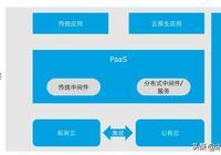 德勤中國連鎖零售業雲計算變革指引