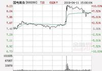 快訊:國電南自漲停 報於8.23元