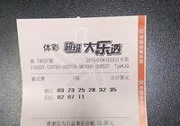 對於堅持每天買彩票的行為,你怎麼看?