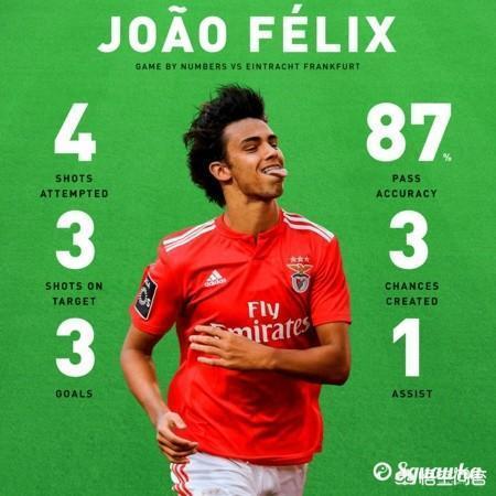 歐聯杯1/4決賽,19歲小將菲利克斯上演帽子戲法,他會成為下一個C羅嗎?