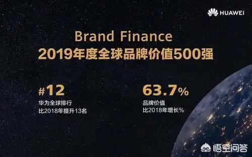 華為未來銷售額會超過一萬億美元嗎?