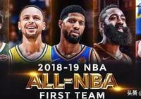 NBA今年的最佳一陣能打贏二陣嗎?奧尼爾的回答真犀利