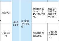 聊城職業教育出華彩:聊城輕工職業中等專業學校